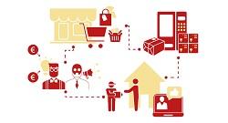 Retail business transformation