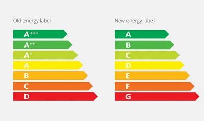 La nuova etichetta energetica, la guida dell'ENEA