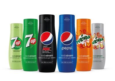 Sodastream x Pepsi: la bevanda gasata è fai-da-te