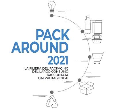 Pack Around 2021