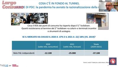 Tradelab: che cosa c'è oltre il tunnel