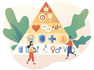 La nuova piramide dei bisogni